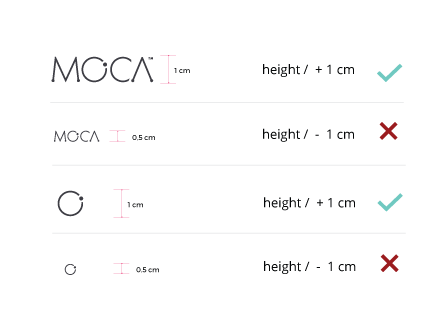 moca-guideline-measures