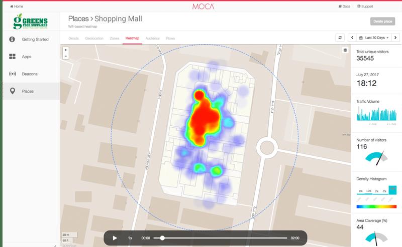 Indoor_Heatmap_MOCA