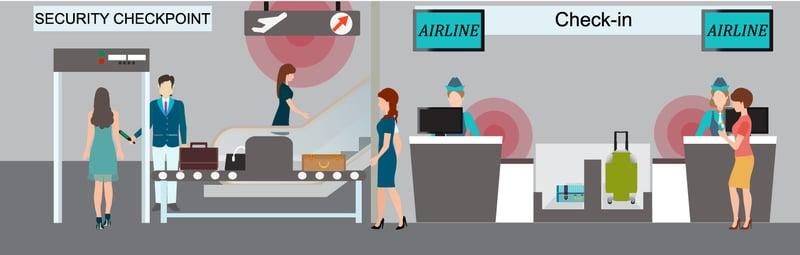 MOCA-Platform-Blog-AIrport---Beacons