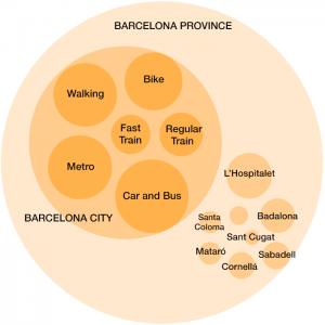 Mobility_Barcelona_MOCA
