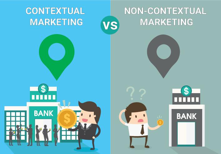 contextual Banking