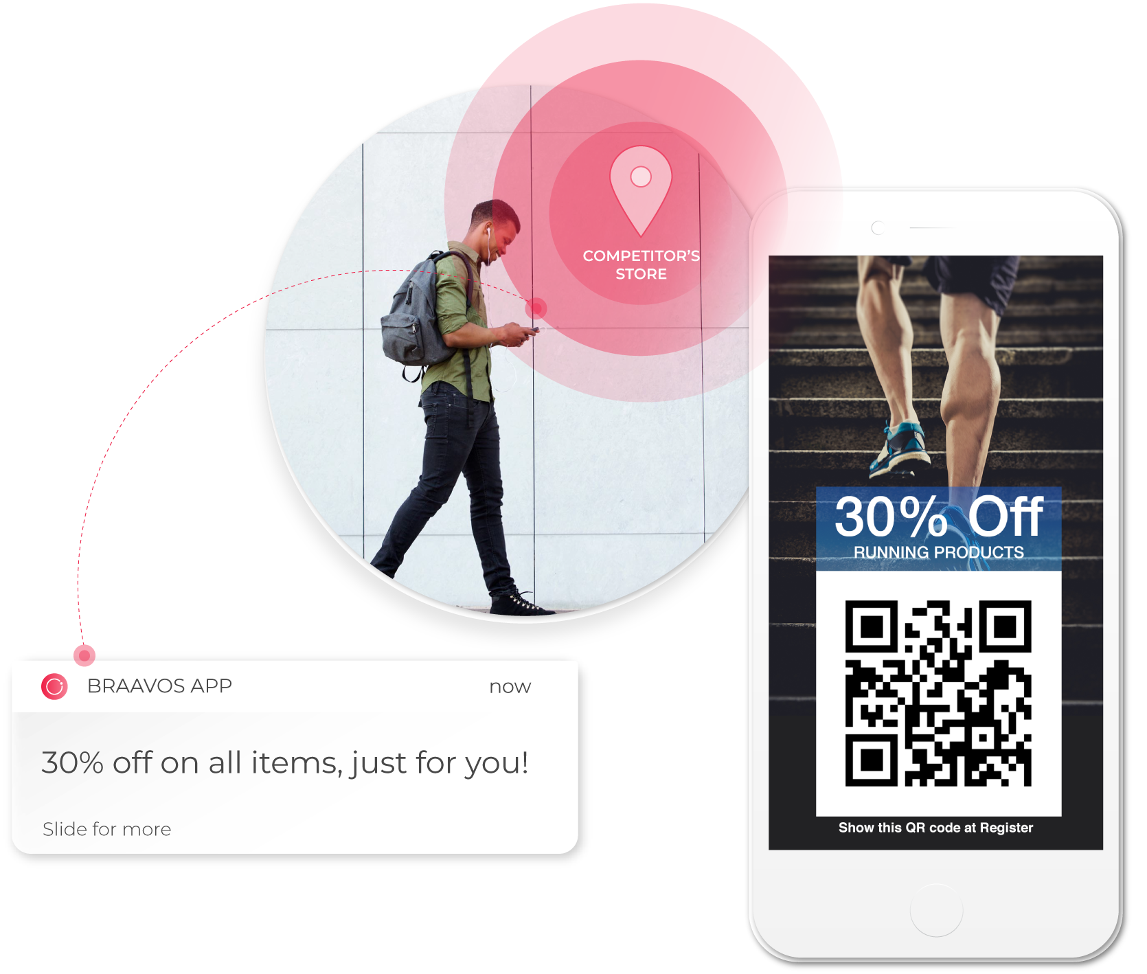 location-marketing-platform-recover