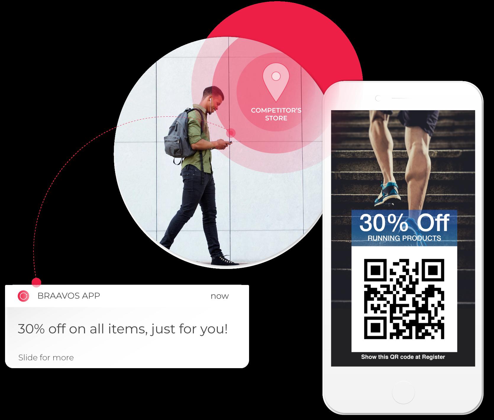 proximity marketing-recover