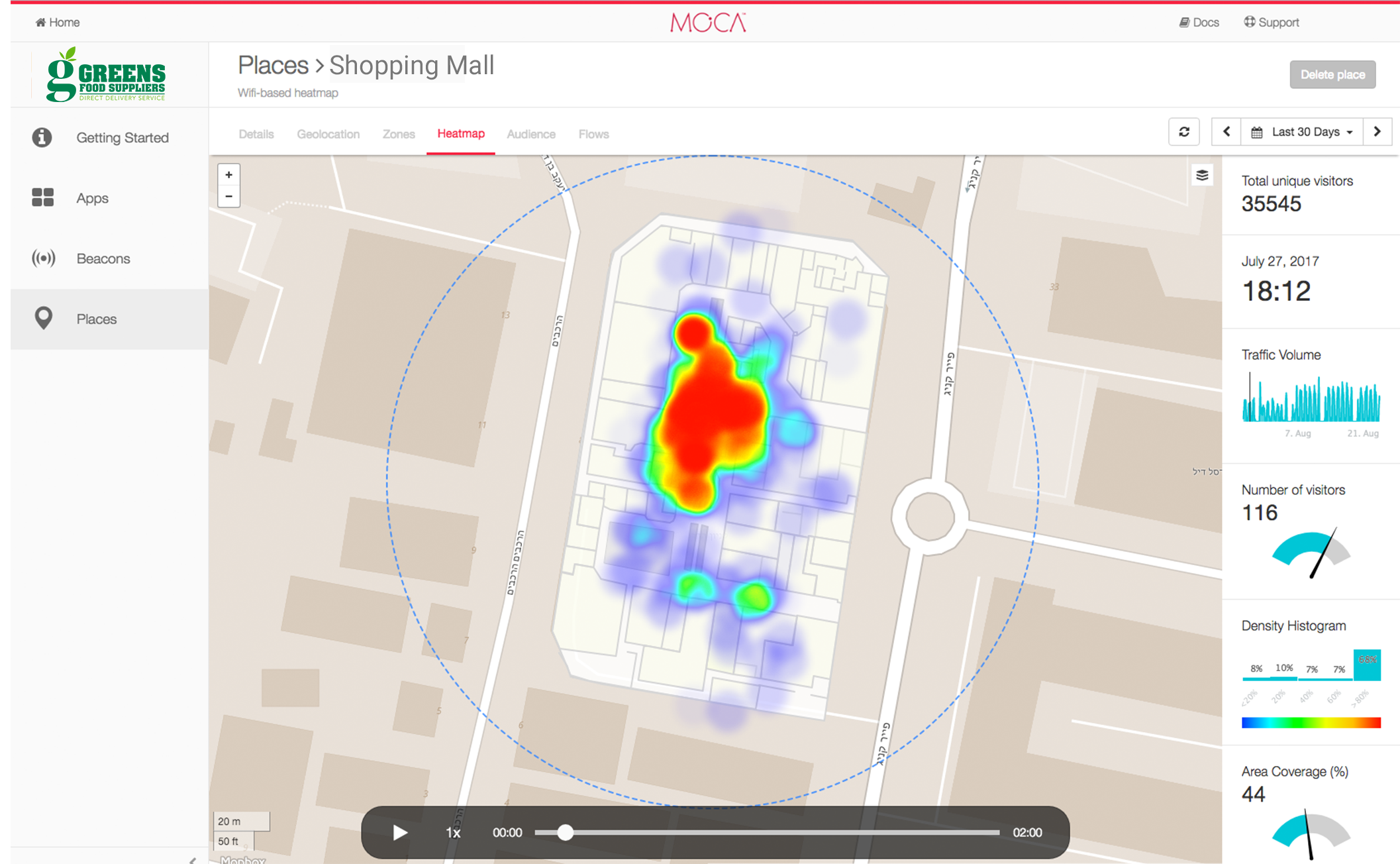 Dynamic Heatmap for Indoor Location Analytics